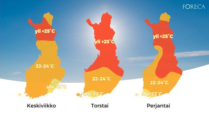 Päivän korkeimmat lämpötilat lähipäivinä.