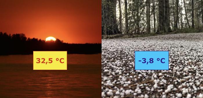 Vuonna 1999 lämpötila kohosi juhannuksena ylimmillään 32,5 asteeseen Lappeenrannassa. Vastaavasti vuonna 2014 pakkasta mitattiin juhannusyönä jopa Pohjanmaata myöden. Kylmintä oli Kilpisjärvellä, missä lämpötila laski -3,8 asteeseen. Kuvat: Markus Mäntykannas (vasemmalla), Saara Rantanen (oikealla)