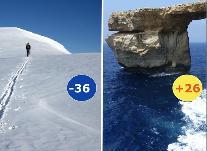 Espanjan pohjoisosassa kirjattiin torstaina uusi kylmyysennätys –35,8 astetta, kun taas Maltalla uudeksi tammikuun lämpöennätykseksi luettiin lauantaina 25,9 astetta.