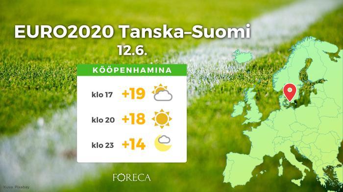 Suomen ensimmäinen EM-kisaottelu pelataan ennusteen mukaan poutaisessa säässä 12.6.2021.