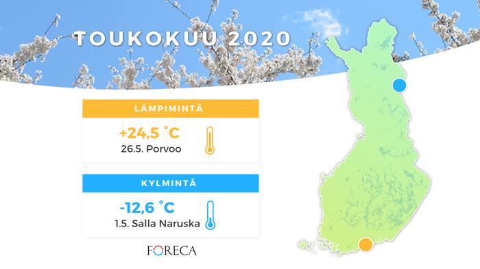Toukokuun korkein lämpötila mitattiin Porvoossa, kylmin Sallassa.
