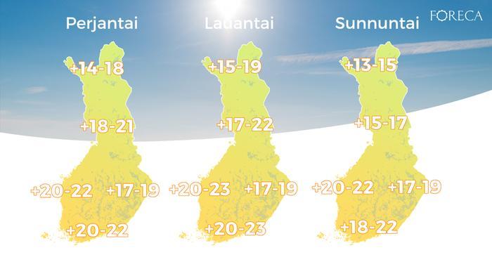 Viikonlopun lämpötilat